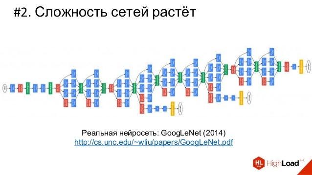 #2. Сложность сетей растёт Реальная нейросеть: GoogLeNet (2014) http://cs.unc.edu/~wliu/papers/GoogLeNet.pdf