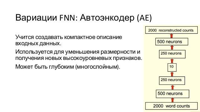 Вариации FNN: Автоэнкодер (AE) Учится создавать компактное описание входных данных. Используется для уменьшения размерност...