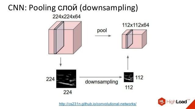 CNN: Pooling слой (downsampling) http://cs231n.github.io/convolutional-networks/