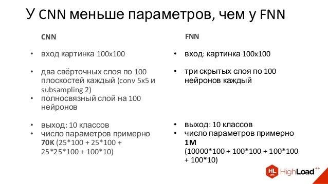 У CNN меньше параметров, чем у FNN • вход картинка 100x100 • два свёрточных слоя по 100 плоскостей каждый (conv 5x5 и subs...