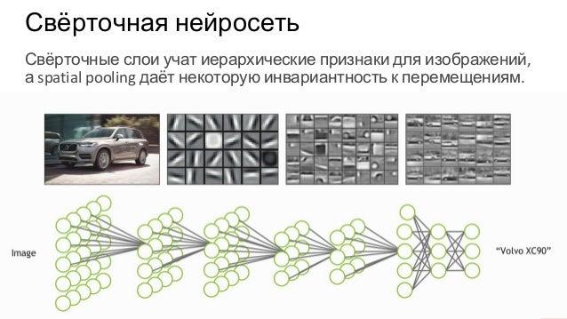 Свёрточные слои учат иерархические признаки для изображений, а spatial pooling даёт некоторую инвариантность к перемещения...