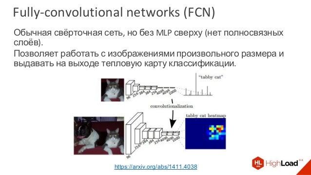 Обычная свёрточная сеть, но без MLP сверху (нет полносвязных слоёв). Позволяет работать с изображениями произвольного разм...