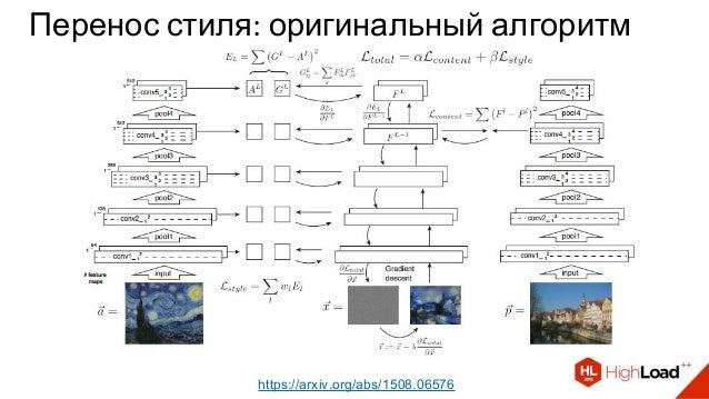 Перенос стиля: оригинальный алгоритм https://arxiv.org/abs/1508.06576