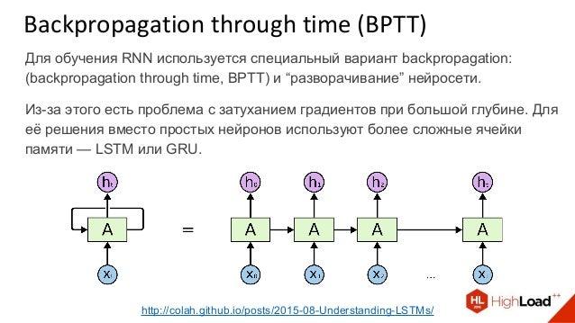 """Для обучения RNN используется специальный вариант backpropagation: (backpropagation through time, BPTT) и """"разворачивание""""..."""