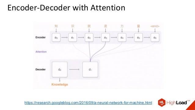 Encoder-Decoder with Attention https://research.googleblog.com/2016/09/a-neural-network-for-machine.html