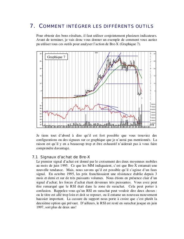 Vous vous demandez alors, comment filtrer les faux signaux de trading? Et bien l'une des réponses trouvées par les traders de devises est la confluence, autrement dit, l'utilisation de plusieurs indicateurs techniques de .