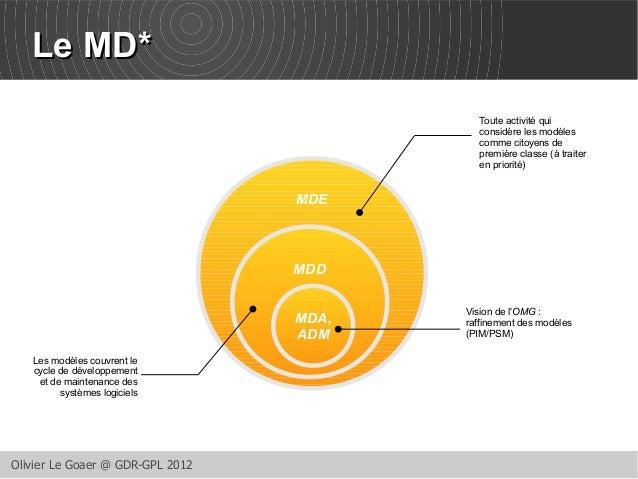 LLee MMDD**  Olivier Le Goaer @ GDR-GPL 2012  MDE  MDD  MDA,  ADM  Toute activité qui  considère les modèles  comme citoye...