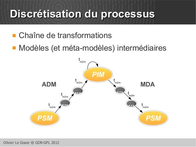 DDiissccrrééttiissaattiioonn dduu pprroocceessssuuss   Chaîne de transformations   Modèles (et méta-modèles) intermédiai...