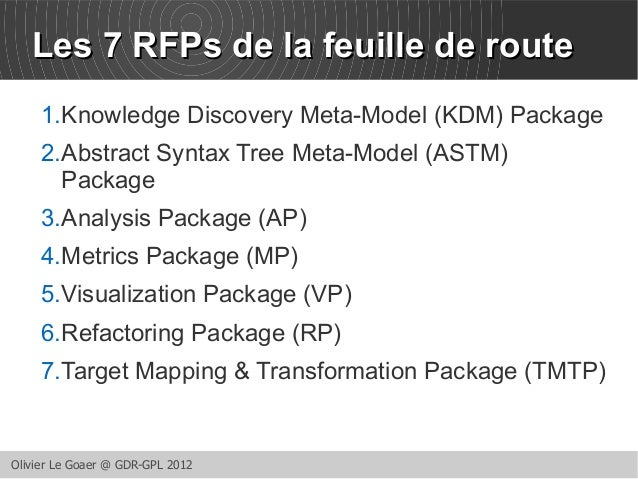 LLeess 77 RRFFPPss ddee llaa ffeeuuiillllee ddee rroouuttee  1.Knowledge Discovery Meta-Model (KDM) Package  2.Abstract Sy...