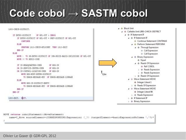 CCooddee ccoobbooll →→ SSAASSTTMM ccoobbooll  Olivier Le Goaer @ GDR-GPL 2012  tt2m