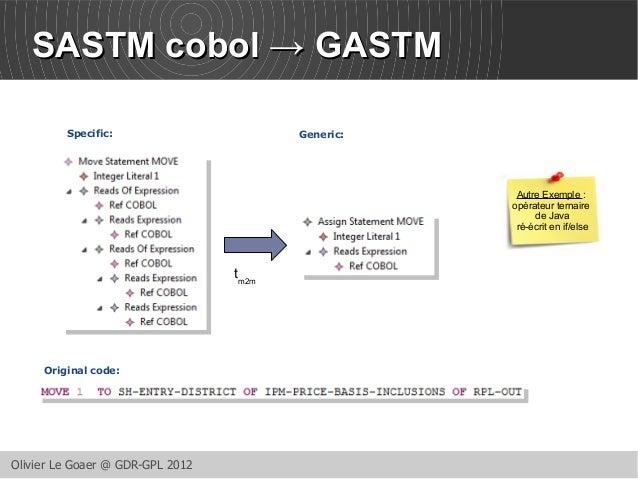 SSAASSTTMM ccoobbooll →→ GGAASSTTMM  Specific: Generic:  Original code:  Olivier Le Goaer @ GDR-GPL 2012  tm2m  Autre Exem...