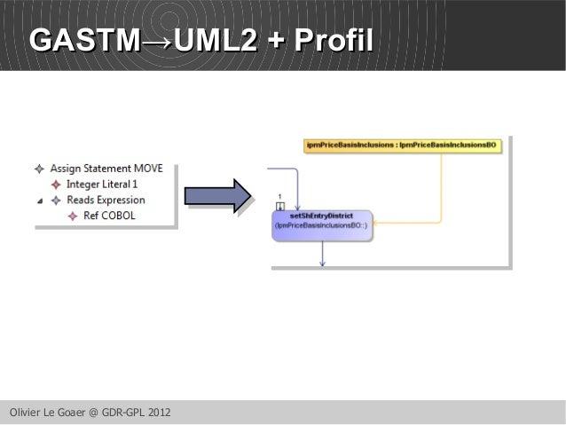 GGAASSTTMM→→UUMMLL22 ++ PPrrooffiill  Olivier Le Goaer @ GDR-GPL 2012