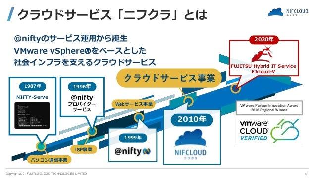 「ネットワーク超入門 IPsec VPN編」 Slide 3