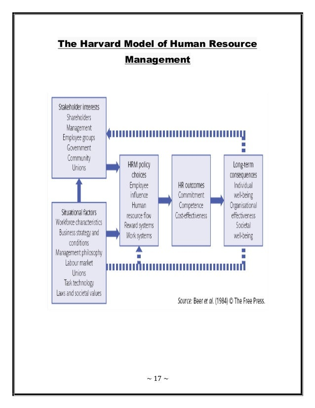 organization resource management of kfc We provide free assignment sample on marketing strategy of kfc for students the top management of the organization defines the allocating resource: kfc is a.
