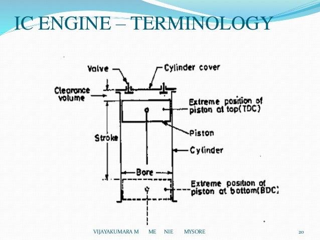 I C Engine By Mathur & Sharma In Pdf