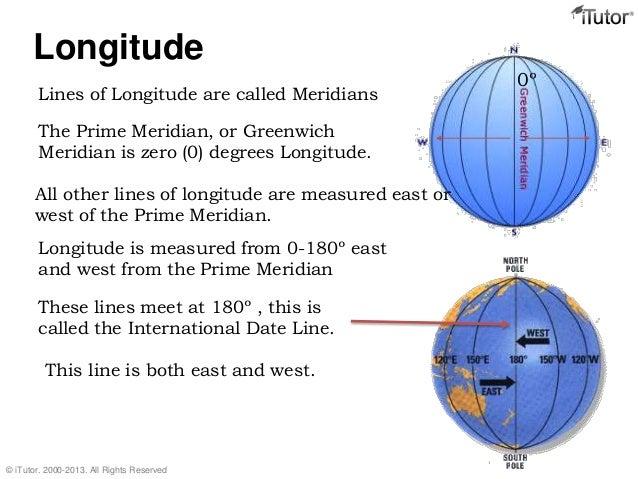 what is zero degrees latitude