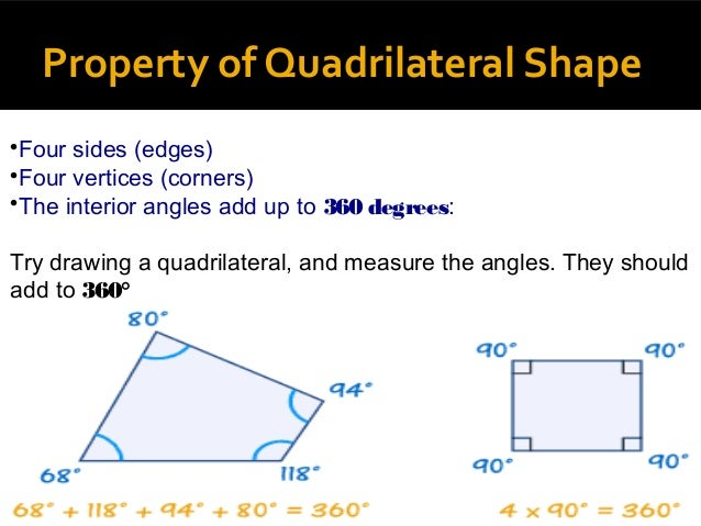 What do the interior angles of a quadrilateral add up to
