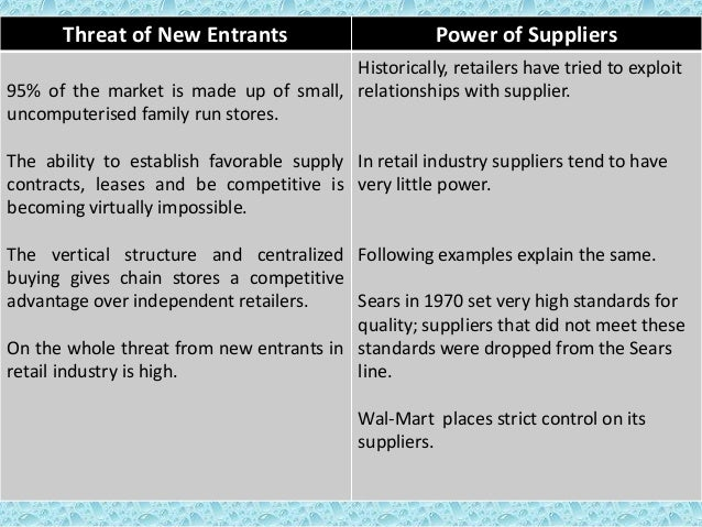 threat of new entrants in retail industry How the five forces of industry competition are disturbed by  the entry of new competitors, the threat  the new entrants in the industry are.