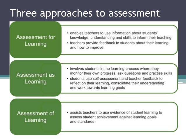 the teacher as assessor The teacher as assessor assessment is a fundamental part of teaching and learning assessment provides feedback to teachers and learners about progress, understanding and achievement assessment falls into 3 categories initial, formative and summative.