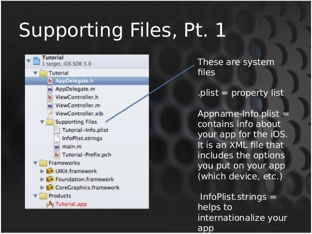 Supporting Files, Pt. 1  These are system  files  .plist = property list  Appname-Info.plist =  contains info about  your ...