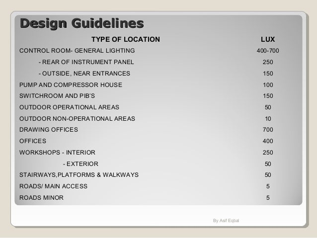 Design GuidelinesDesign Guidelines TYPE OF LOCATION LUX CONTROL ROOM- GENERAL LIGHTING 400-700 - REAR OF INSTRUMENT PANEL ...