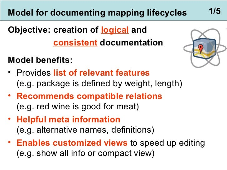 <ul><li>Objective:  creation of  logical  and  </li></ul><ul><li>consistent  documentation </li></ul><ul><li>Model benefit...