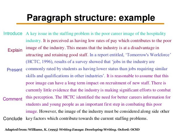 how to end introduction paragraph