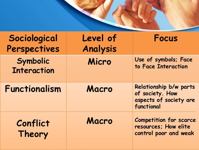 an overview of sociology and the different sociological theories Description features table of contents reviews there are many  differences of opinion between sociologists about how best to investigate social.