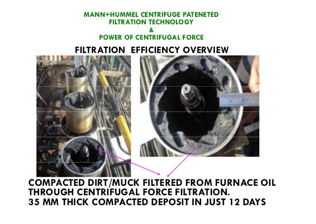 Mann Hummel Filtration For Furnace Oil Introduction