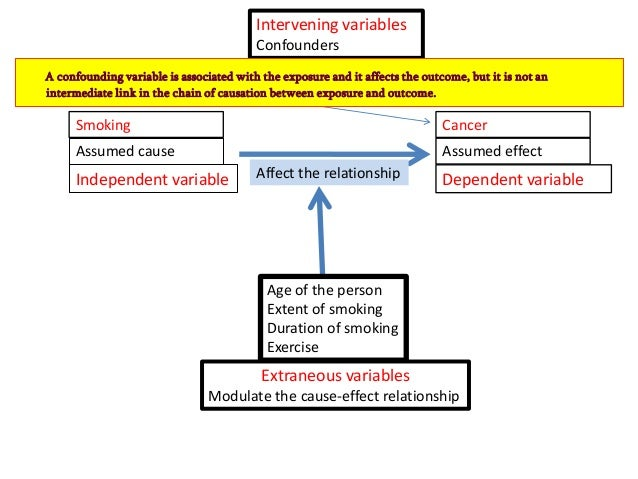 Introduction Rationale And Objectives