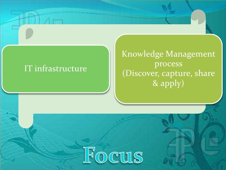 nasa knowledge management case studies Knowledge management systems, which facilitate the aggregation and dissemination of a company's collective intelligence, provide numerous benefits, including enabling innovation baseline and it sister publication, cio insight, have done several knowledge management case studies over the years.