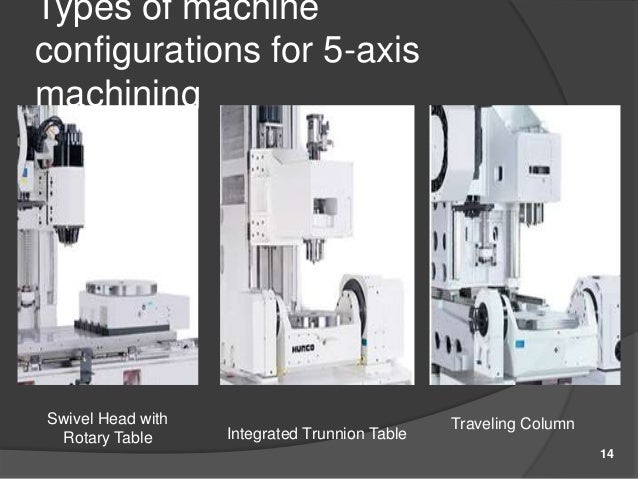 Types Of Machine Configurations For 5 Axis Machining