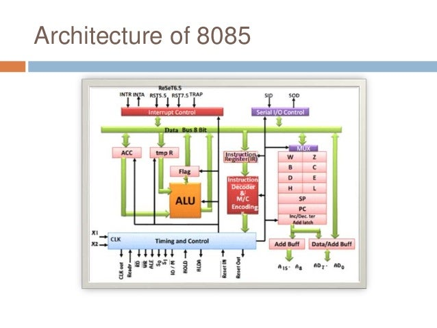 Introduction to 8085 microprocessor for Architecture 8085