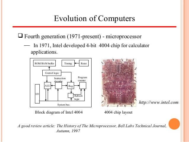 a history of the evolution of microprocessors The evolution of the microprocessor will continue to evolve for the better until the time when a much faster and more efficient electronic device is invented this is turn will create a whole new and powerful generation of computers.