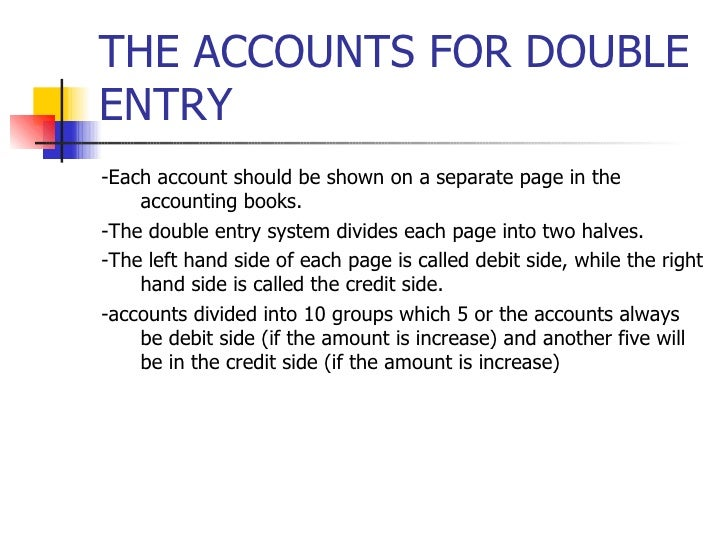THE ACCOUNTS FOR DOUBLE ENTRY <ul><li>-Each account should be shown on a separate page in the accounting books. </li></ul>...