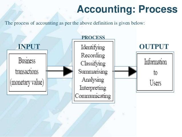 accounting process Accounting process is also called as accounting cycle which differs from each type of transactions takes place however i will try to depict whole process in 9 steps.