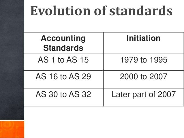 Evolution of standards Accounting Standards Initiation AS 1 to AS 15 1979 to 1995 AS 16 to AS 29 2000 to 2007 AS 30 to AS ...