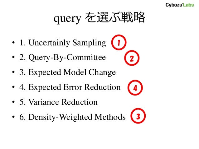 query を選ぶ戦略 • 1. Uncertainly Sampling • 2. Query-By-Committee • 3. Expected Model Change • 4. Expected Error Reduction • 5...