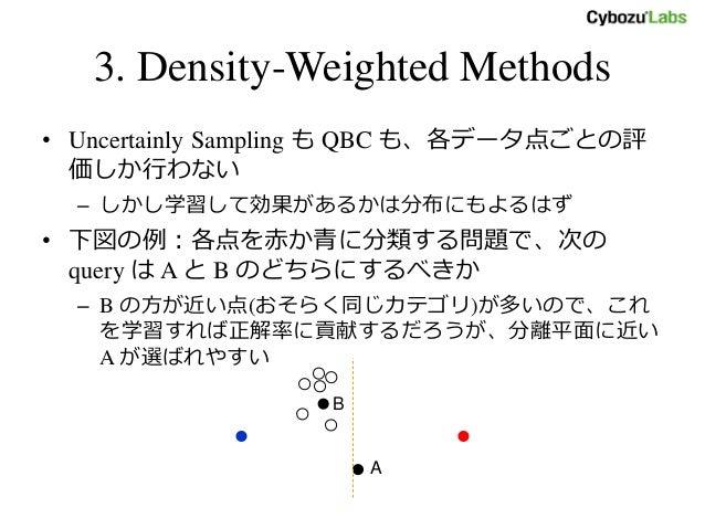 3. Density-Weighted Methods • Uncertainly Sampling も QBC も、各データ点ごとの評 価しか行わない – しかし学習して効果があるかは分布にもよるはず • 下図の例:各点を赤か青に分類する問題...