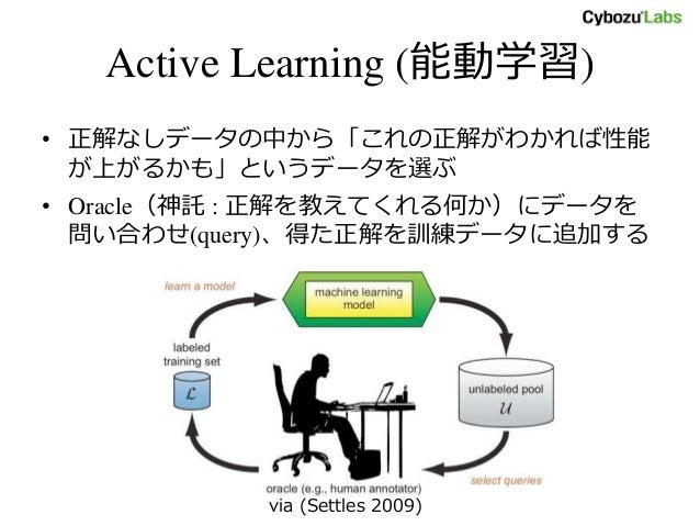Active Learning (能動学習) • 正解なしデータの中から「これの正解がわかれば性能 が上がるかも」というデータを選ぶ • Oracle(神託 : 正解を教えてくれる何か)にデータを 問い合わせ(query)、得た正解を訓練データ...