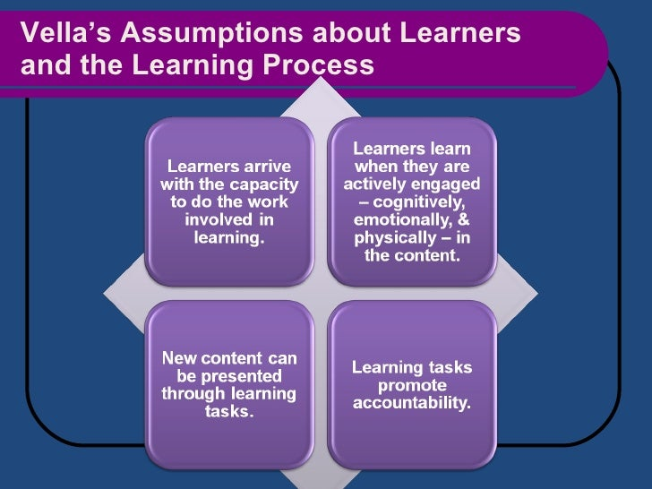 Vella's Assumptions about Learners and the Learning Process