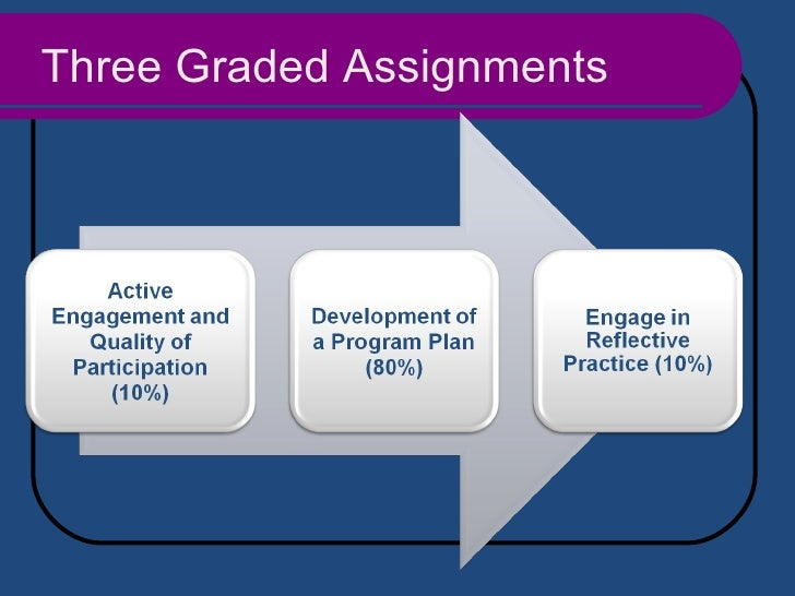 Three Graded Assignments