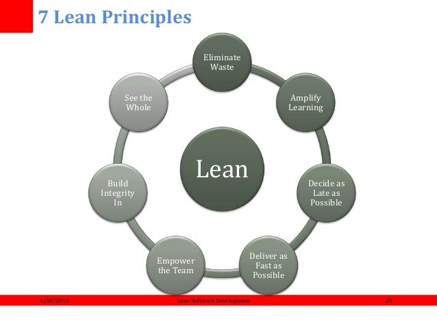 Introduction to Agile and Lean Software Development