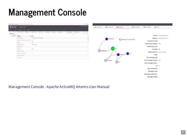 Introduction to Apache ActiveMQ Artemis