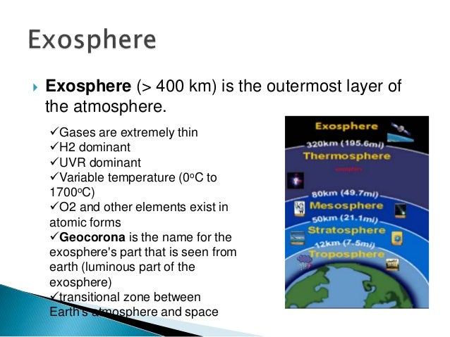 layers of the atmosphere essay The ozone layer is a layer of the second layer of earth's atmosphere, the stratosphere (dunn, 1993) this layer is essential to protecting organisms on earth from the dangerous effects of the sun's rays .