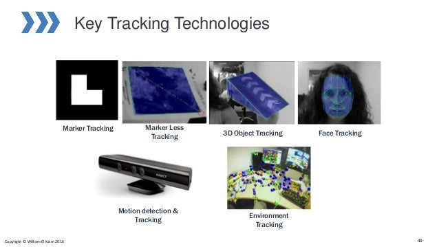 Key Tracking Technologies Marker Less Tracking Environment Tracking Motion detection & Tracking Marker Tracking 3D Object ...