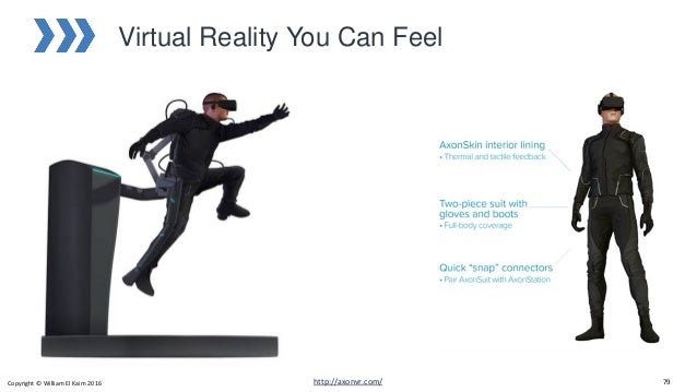Virtual Reality You Can Feel Copyright © William El Kaim 2016 79http://axonvr.com/