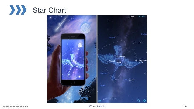 Star Chart Copyright © William El Kaim 2016 90IOS and Android