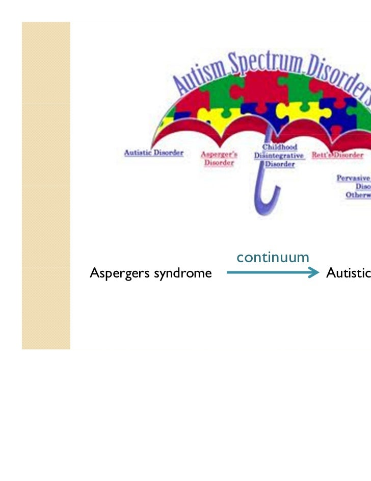 introduction to autism Information for parents on asperger's syndrome and autism, with common signs of these disorders used in diagnosis of the autism spectrum disorders.