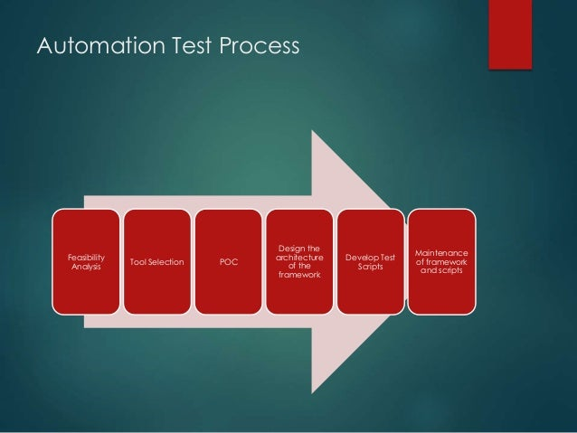 Automation Test Process Feasibility Analysis Tool Selection POC Design the architecture of the framework Develop Test Scri...